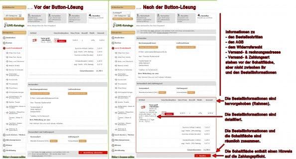 Beispiel, wie die Button-Lösung umgesetzt werden kann (sheepworld.de).