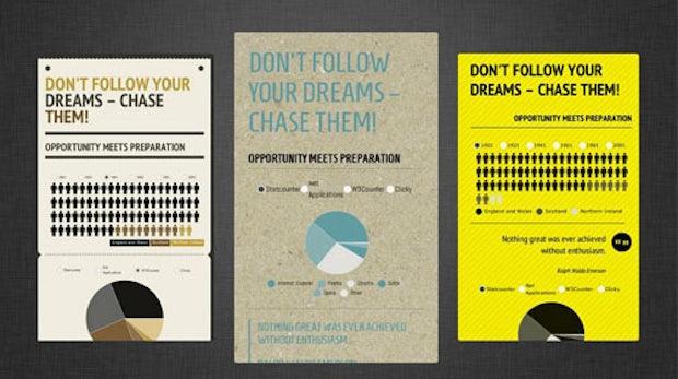 infografiken selber machen mit t3n digital pioneers. Black Bedroom Furniture Sets. Home Design Ideas