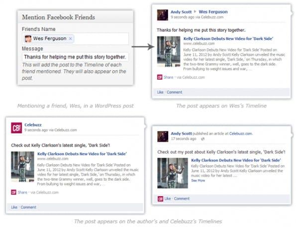 Facebook-WordPress-Plugin: Social Publishing leicht gemacht