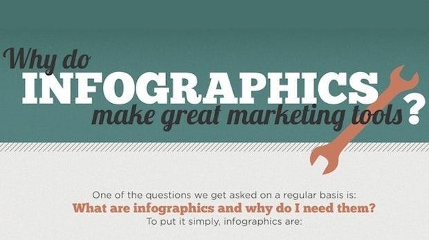 Infografiken als Marketing-Tool