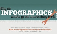Infografiken als Marketing-Tool [Infografik]