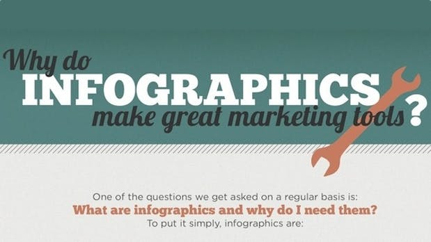 Infografiken als Marketing-Tool [Infografik]