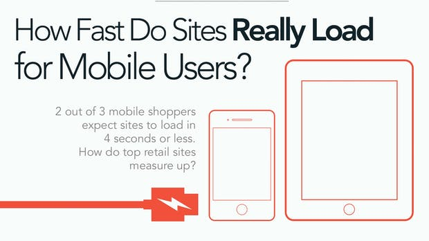 Android vs. iOS: So schnell laden Websites und Onlineshops [Infografik]