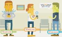 Welcher dieser 10 Social-Media-Typen bist du? [Infografik]