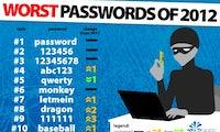 Die 25 schlechtesten Passwörter der Welt