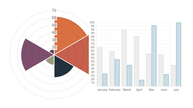 Chart.js: Schicke JavaScript-Diagramme mit HTML5 und CSS3