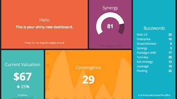 Dashing: Freies und schickes Dashboard-Framework auf Sinatra-Basis