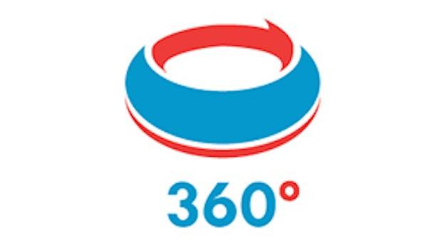 Threesixty-slider: jQuery-Plugin für 360°-Ansichten