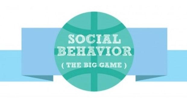 Wie sich Social Media auf unser Verhalten auswirkt