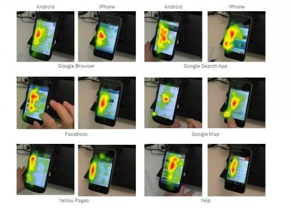 Verweildauer der Blicke auf verschiedene Tools und Applikationen.