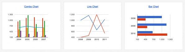 google_graphs_Diagramme