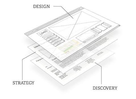 Webdesign: Kostenloses Tutorial zu UX-Grundlagen