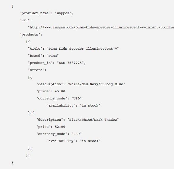 Coding-Beispiel