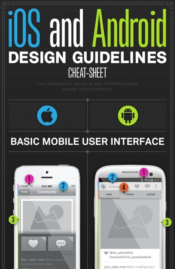Design-Guidelines iOS Android Ausschnitt