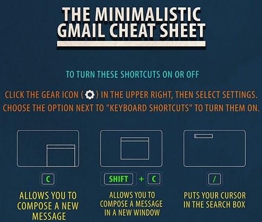 Ein Klick auf das Bild öffnet das komplette Cheat Sheet für Gmail.