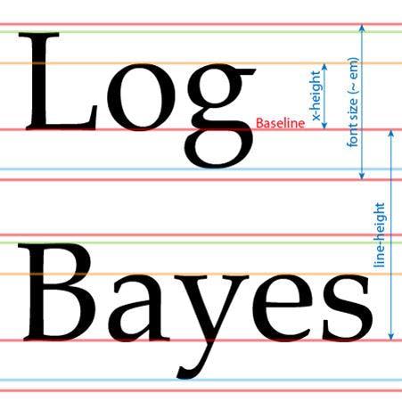 Schriftmaße auf CSS-Attribute abgebildet