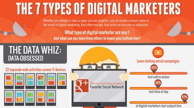 Online-Marketer: Welcher Typ bist du?