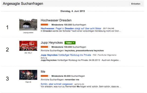 Google Trends - Top 3 der angesagtesten deutschen Suchanfragen vom 4. Juni 2013. (Screenshot: Google Trends)