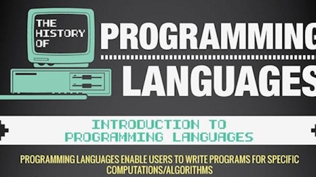 Infografik: Die Geschichte der Programmiersprachen