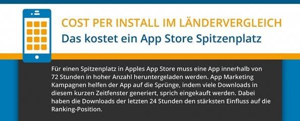 Die Infografik zeigt die Kosten eines Einzuges in die App-Store-Top-10. Die gesamte Infografik wird mit einem Klick auf das Bild sichtbar.
