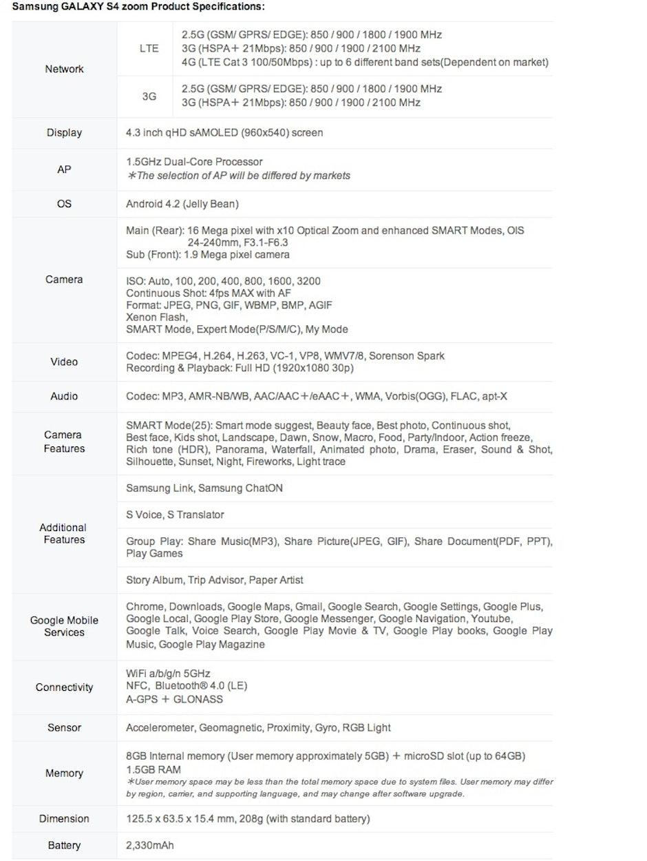 Samsung Galaxy S4 Zoom Technische Daten T3n Digital Pioneers Black Smartphone Kamera Hybride Mit Optischem 10 Fach Ist Offiziell Zum Artikel
