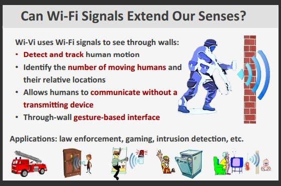 Wi-Vi: WLAN zur Erweiterung unserer Sinne. (Bild: Massachusetts Institute of Technology)