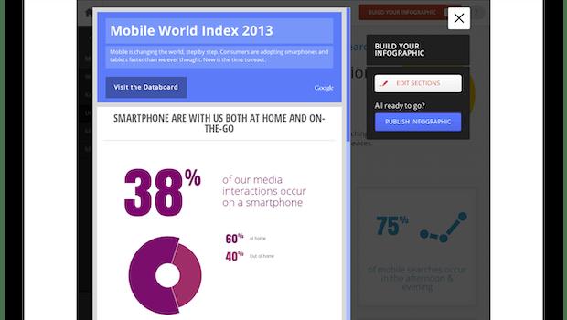 (Screenshot: think.withgoogle.com)