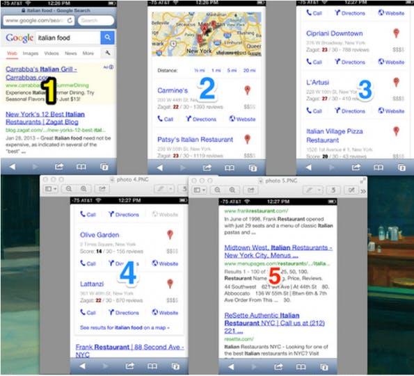 """Bei der Suchanfrage """"italian food"""" musste Aaron Harris bis zu fünften Seite blättern, ehe Google das erste organische Suchergebnis anzeigte. (Quelle: blog.tutorspree.com)"""