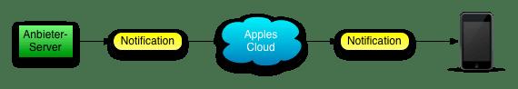 apps_akkukiller_apple