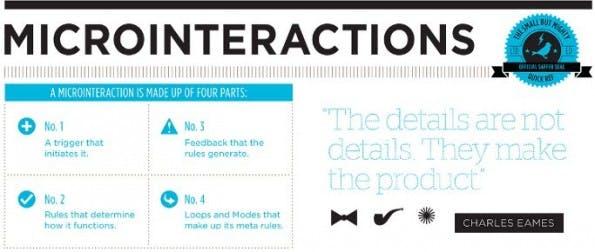 Ein Klick und ihr bekommt die ganze Infografik zum Thema Microinteractions angezeigt. (Quelle: Dan Saffer/Smart Design)