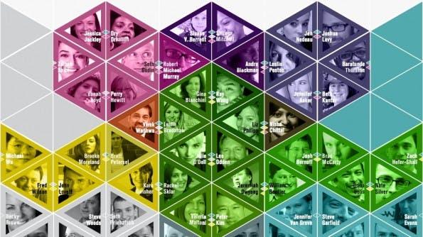 Infografiken sind ein beliebtes Mittel im Content-Marketing. (Quelle: Eloqua)