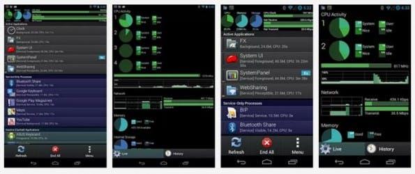Mit System Panel lässt sich Android schneller machen, indem man ressourcenhungrige Apps erkennt. (Screenshots: Google Play)
