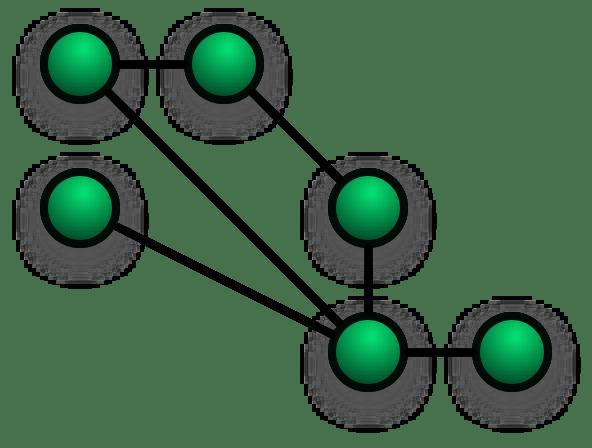 Schematisches Beispiel für die Topologie von Mesh-Netzwerken. (Bild: Wikipedia)