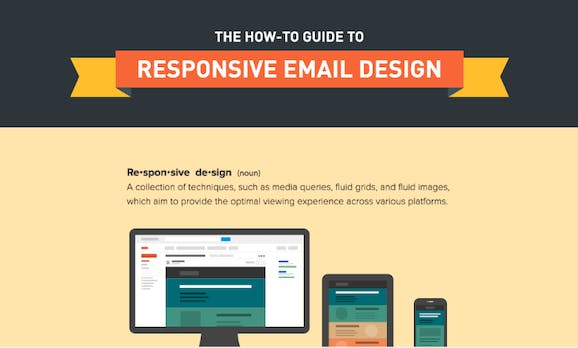 So funktioniert Responsive E-Mail-Design [Infografik]