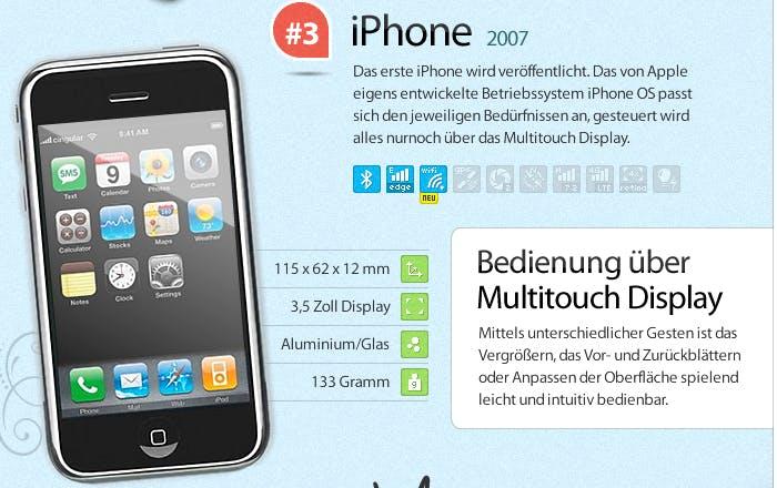 Vom Multitouch zum Fingerabdrucksensor: So hat sich das iPhone entwickelt [Infografik]