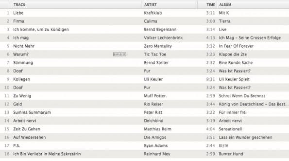 Mal was anderes: Das Spotify-Kündigungschreiben. (Playliste: Peter Wittkamp/Auslisten Screenshot: Spotify)