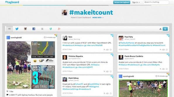Twitter-Analytics-Tagboard