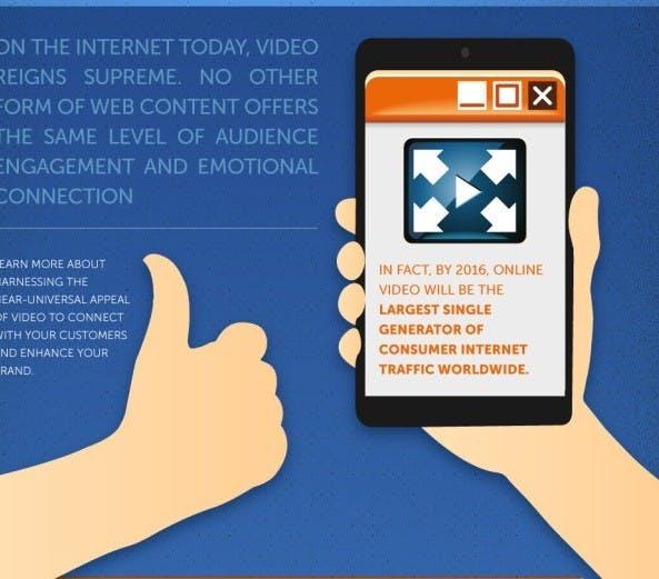Video-Marketing-Handbook-ausschnitt