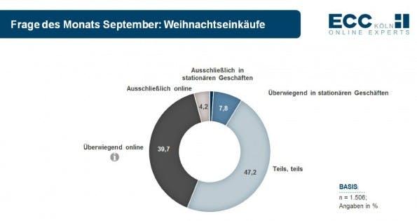 (Grafik: ECC Köln)