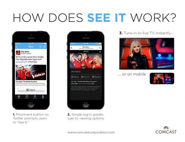 See It: Fernsehen und Twitter wachsen zusammen. (Bild. Comcast)