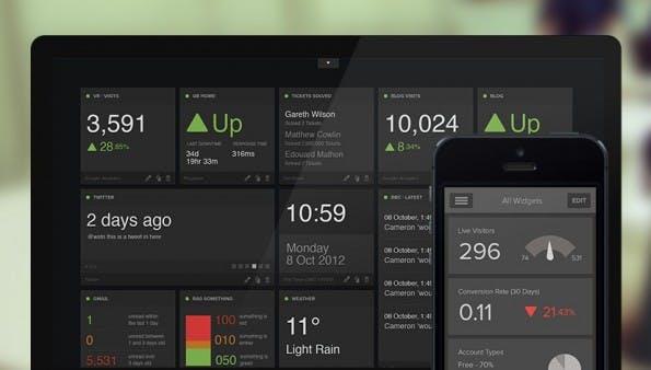 """Das Business-Dashboard """"Geckobard"""" zeigt auf den ersten Blick wie wichtigsten Kennzahlen. (Bild: geckoboard.com)"""
