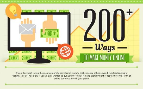 Im Netz Geld verdienen