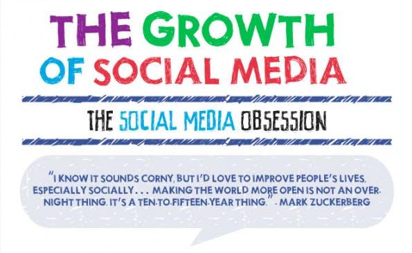 Das Wachstum der größten Sozialen Netzwerk im Vergleich. (Infografik: searchenginejournal.com)