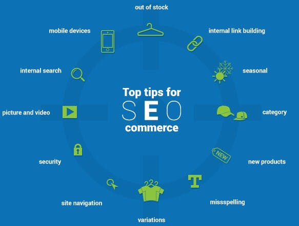 SEO für Online-Shops geht auf vielen Wegen (Bildquelle: searchengineland)