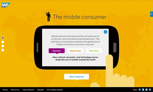 SAP Mobile Consumer Trends Screenshot