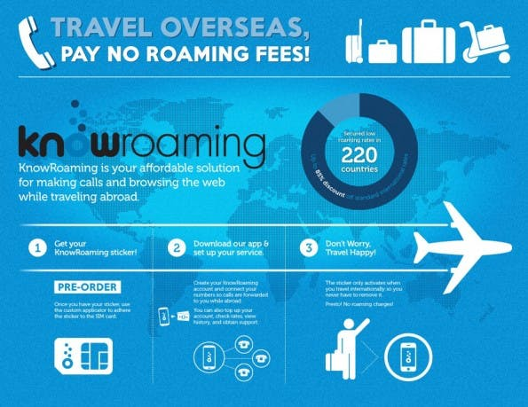 KnowRoaming verspricht geringere Telefonkosten im Ausland. (Bild: KnowRoaming)