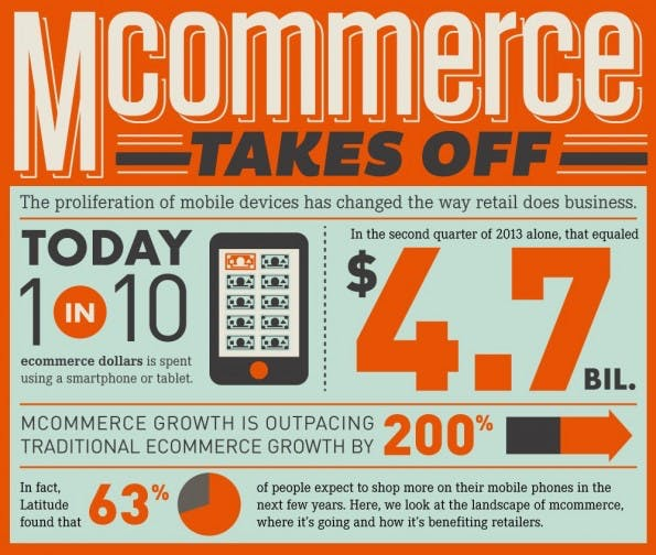 mobile-commerce-small