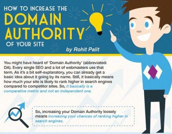 SEO: Infografik zum Thema Domain-Autorität. (Infografik:  Rohit Palit / Techtage)