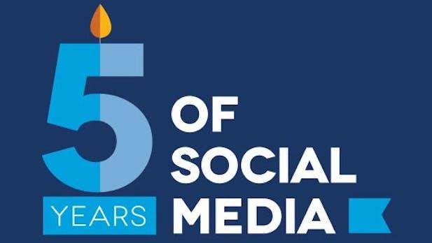 Social Media: Die Meilensteine der letzten 5 Jahre [Infografik]