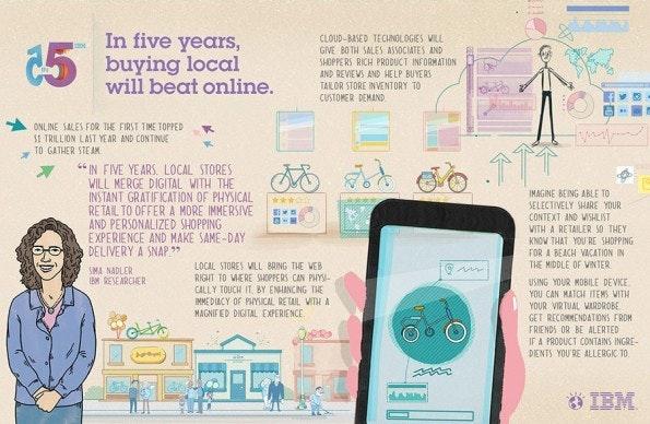 IBM: Online-Handel bekommt wieder Konkurrenz von den Läden vor Ort. (Bild: IBM)